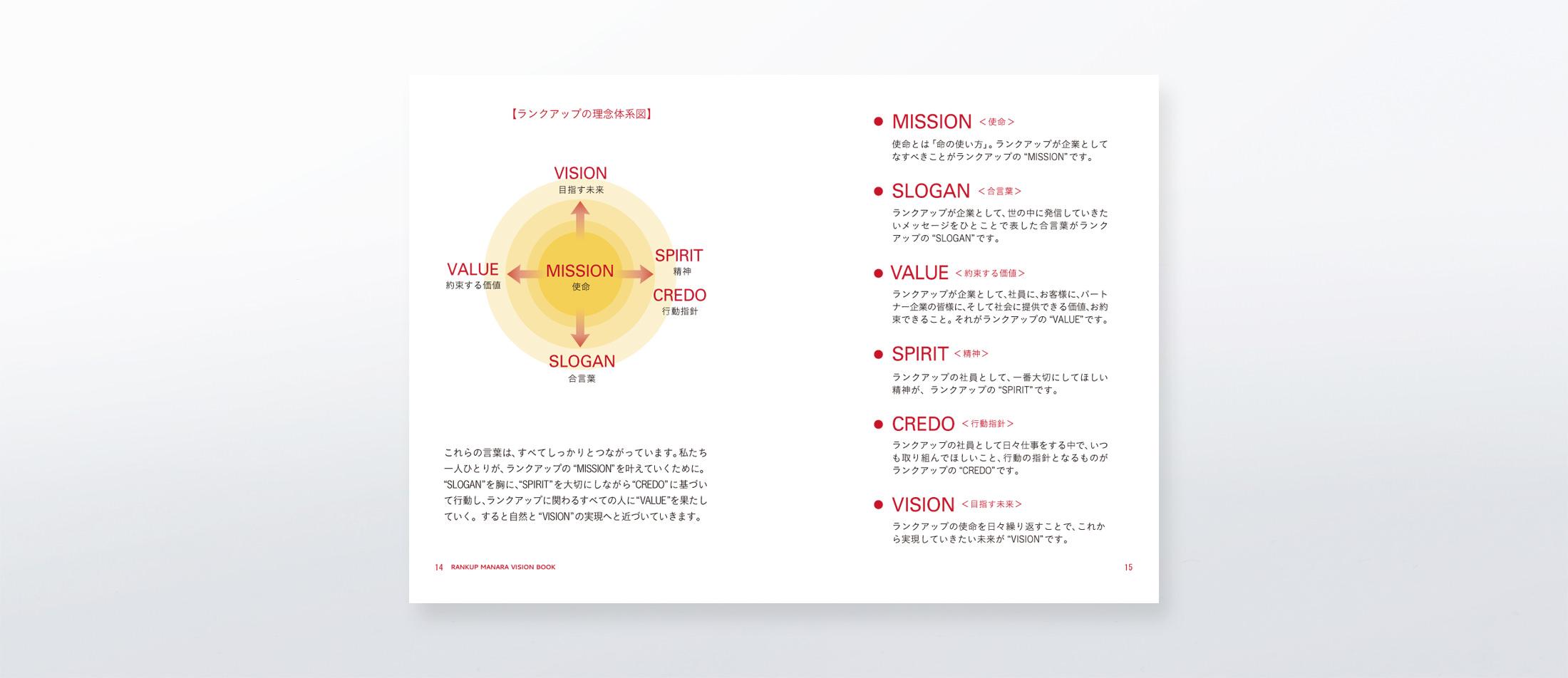 会社案内・コンセプトブック