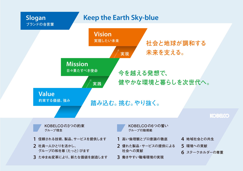 環境 神鋼 ソリューション 会社 株式